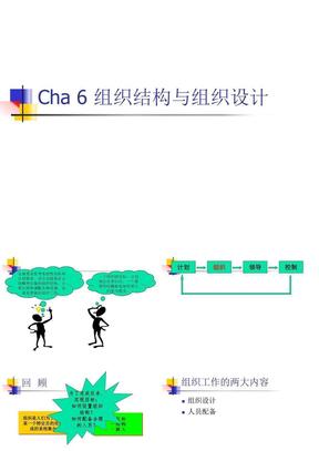 《企业管理》、《管理学原理》cha 7 组织结构的设计.ppt
