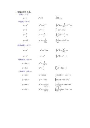 导数、积分公式.doc