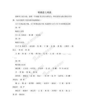 明朝进士列表.doc