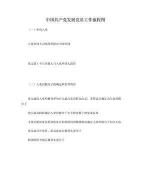 中国共产党发展党员工作基本流程图.doc