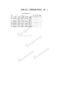 行政文员/内勤绩效考核表(表一).doc