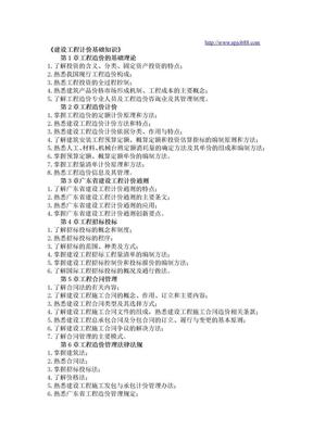 2012造价员考试大纲.doc