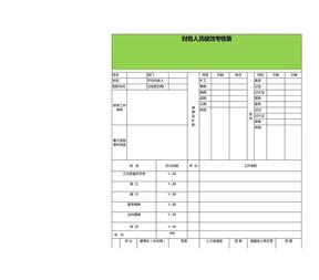 财务人员绩效考核表