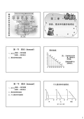 2第二章 供给、需求和均衡价格理论.pdf