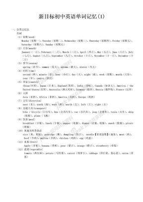 新目标初中英语单词联想、趣味、词根法、谐音法、组合法记忆.doc