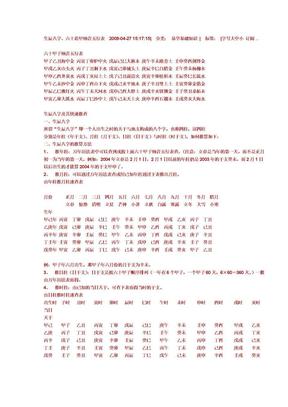 六十甲子纳音五行表.docx