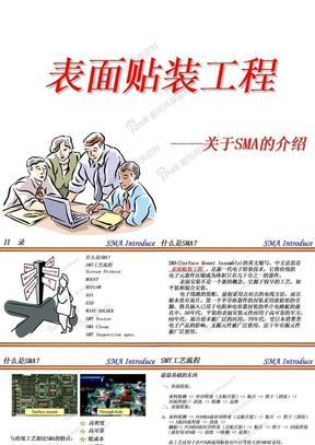 SMT工艺培训-表面贴装工程.ppt