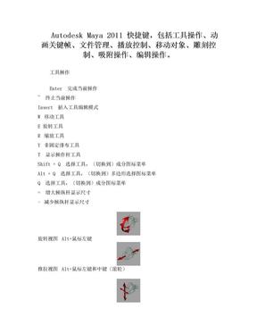 Maya常用快捷键.doc