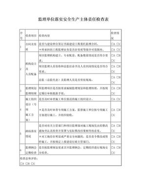 监理单位落实安全生产主体责任检查表.doc