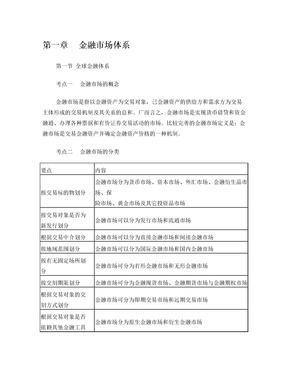【证券】金融市场基础知识知识点总结.doc