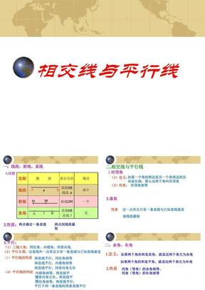 相交线与平行线1课件1.ppt