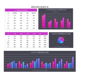 简约上半年销售业绩分析报告Excel模板表格.xlsx