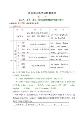 初中语法梳理与提高.doc