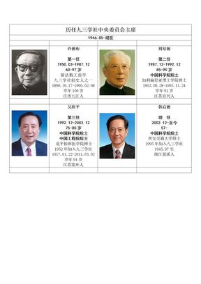 历任九三学社中央委员会主席.doc