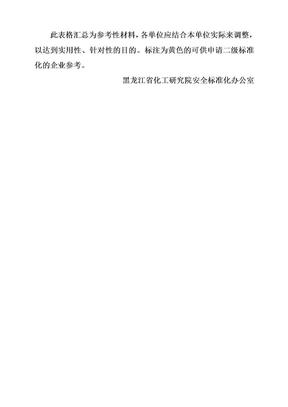 安全标准化记录全套表格.doc