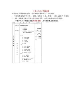 中华少儿口才考级标准.doc