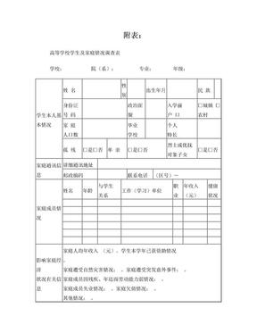 家庭经济困难情况调查表.doc
