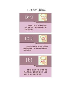 国际音标发音口型图解 打印版.doc