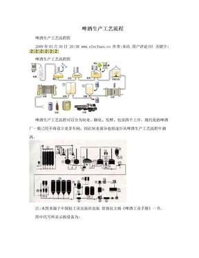 啤酒生产工艺流程.doc