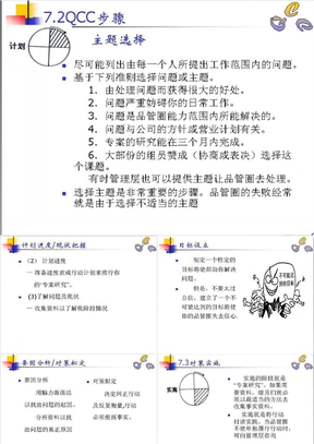 QCC步骤.ppt