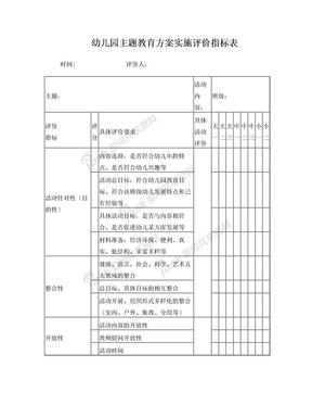 幼儿园主题活动评价表建议.doc