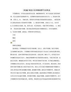 [机械/制造]各国钢材牌号对照表.doc