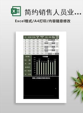 简约销售人员业绩分析表excel模板.xlsx