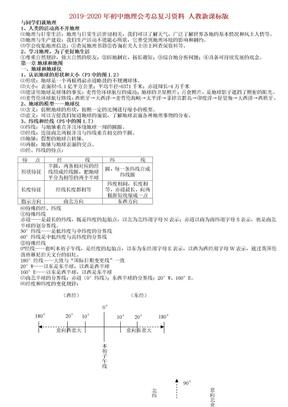 2019-2020年初中地理会考总复习资料 人教新课标版.doc