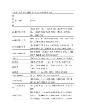 太原理工大学2012年硕士研究生招生考试科目参考书1new.doc