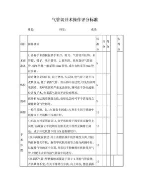 气管切开术操作评分标准.doc