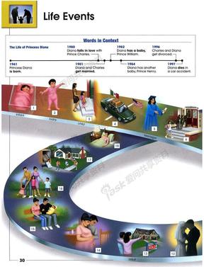 全英文英语图解学习词典 The Heinle Picture Dictiontary(41-70页).pdf