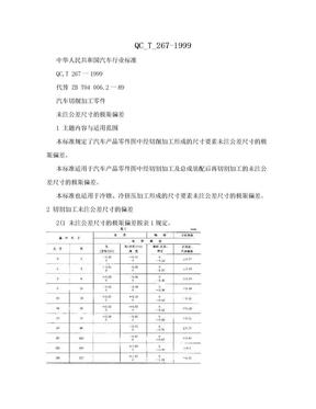 QC_T_267-1999.doc