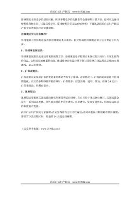 排卵期的计算方法_商丘妇产.doc