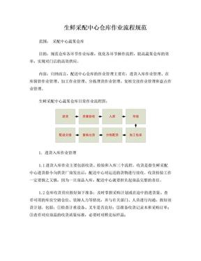 仓库作业流程.doc