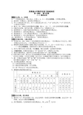 苏教版小学数学总复习基础知识.doc