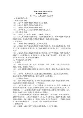 初三历史知识点归纳.doc