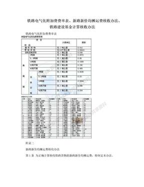 铁路电气化附加费费率表、新路新价均摊运费核收办法、铁路建设基金计算核收办法.doc