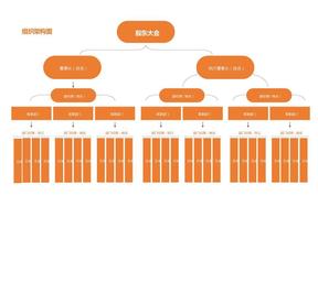 企业组织架构图Excel模板