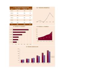 公司客户投资积分级别变动分析Excel模.xlsx