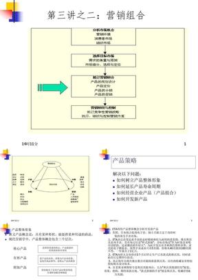 营销组合 4P策略.ppt