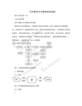 汽车配件公司销售业务流程.doc