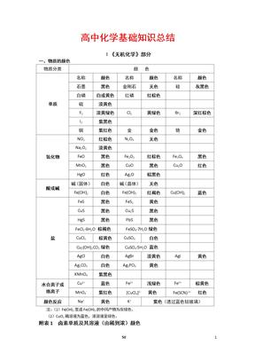 高中化学基础知识大全.doc