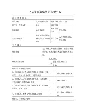 人力资源部经理岗位说明书.doc