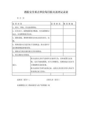 消防安全重点单位每日防火巡查记录表(1).doc