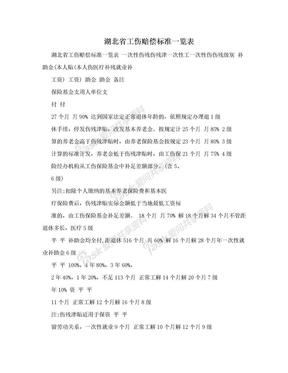 湖北省工伤赔偿标准一览表.doc