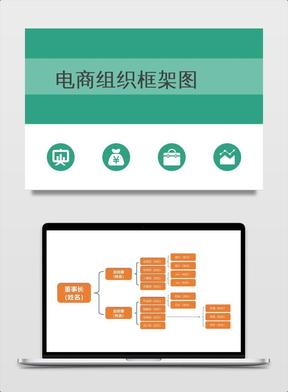 电商组织框架图