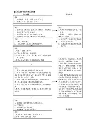 艾灸操作流程及注意事项.doc