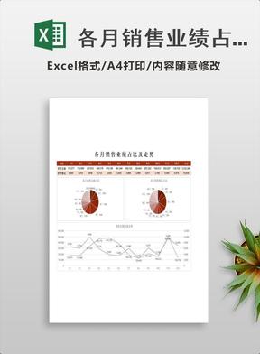 各月销售业绩占比及走势excel表格模板.xlsx