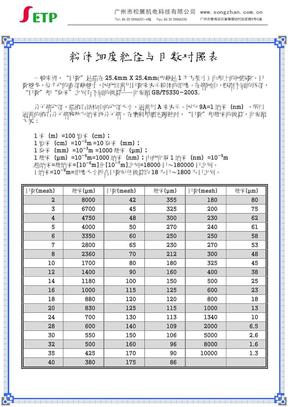 细度目数对照表.PDF