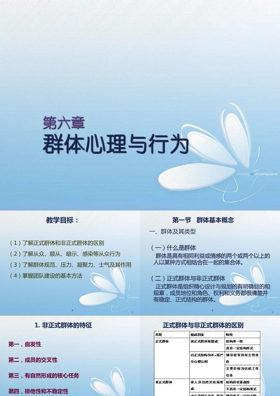 管理心理学06群体心理与行为.ppt